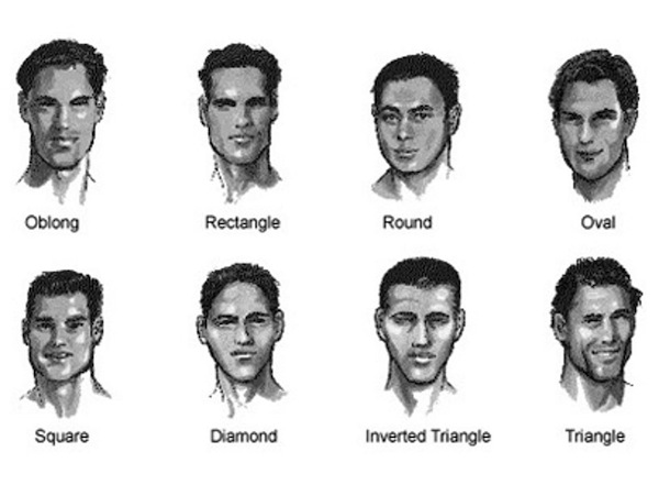 Face Shapes And Beard Styles For Gents Menstylepower
